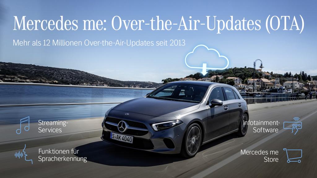 Over the Air: Aus Updates werden bei Mercedes-Benz Upgrades: