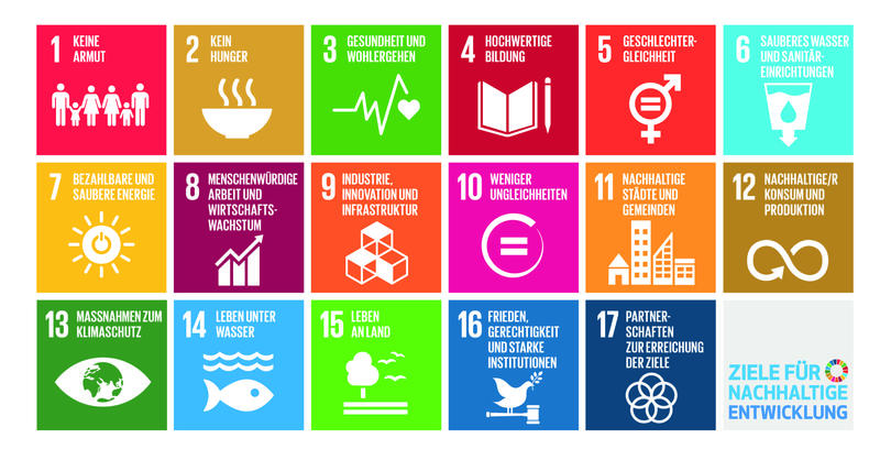 """Nachhaltigkeit geht uns alle an Mit der Kampagne möchte die Bundesregierung nicht nur über ihre Nachhaltigkeitspolitik und die Nachhaltigkeitsziele informieren. Sie möchte die Menschen auch dazu ermuntern, guten Beispielen für nachhaltiges Handeln zu folgen und dabei ihr eigenes Verhalten ggf. zu ändern. Die Bundesregierung möchte die Menschen von einem """"enkeltauglichen"""" Handeln überzeugen und bei dem notwendigen Transformationsprozess hin zu einer nachhaltigen Wirtschaft und einem nachhaltigen Konsum mitnehmen.  Der Kampagne geht es auch darum, einen konkreten Bezug zu Themen herzustellen, die die Menschen bewegen und die mit Nachhaltigkeit in Verbindung gebracht werden sollen. Dazu zählen  u.a.: Gesundheit/Corona-Pandemie, Energie, Klimaschutz, Artenvielfalt, Ernährung und das Müllproblem an Land und unter Wasser."""